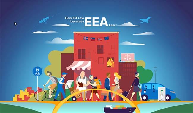 Illustrasjon: EFTA-sekretariatet